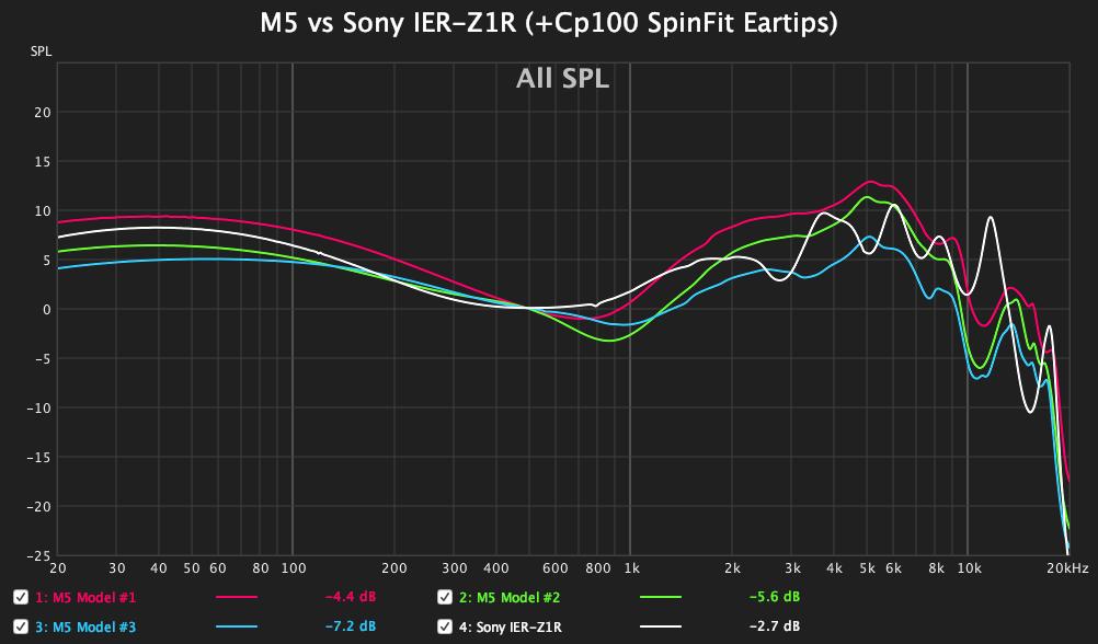 M5_vs_IER-Z1R.png