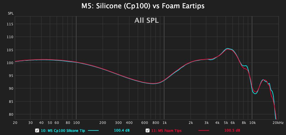 M5_eartips.png