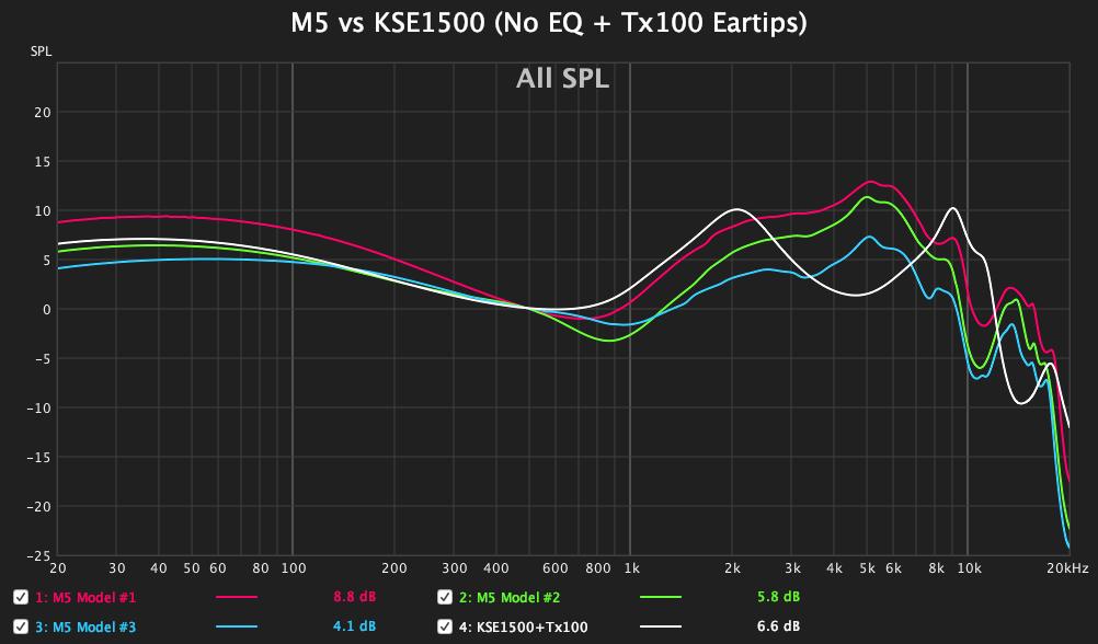 M5_vs_KSE1500.png