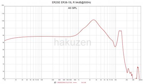 ER2SE ER38-15L R FR.png