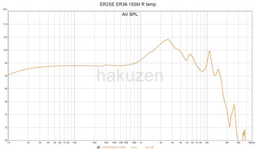 ER2SE ER38-15SM R FR temp.png