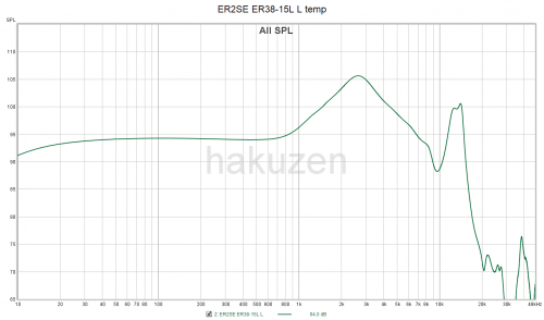 ER2SE ER38-15L L FR temp.png