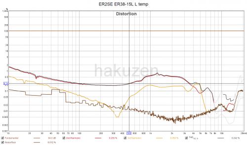 ER2SE ER38-15L L THD temp.png