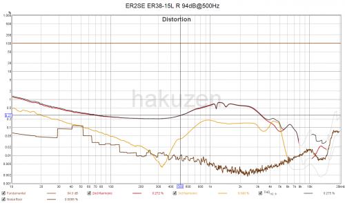 ER2SE ER38-15L R THD.png