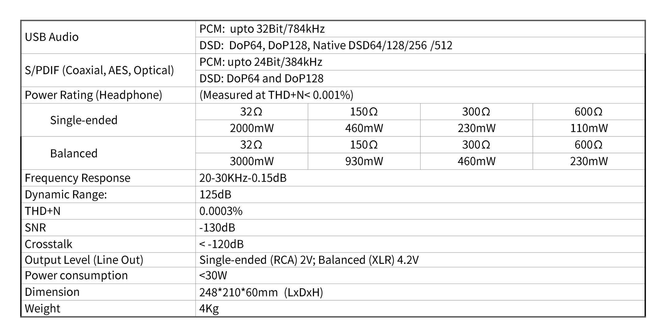 Yulong DA10 Specification.jpg
