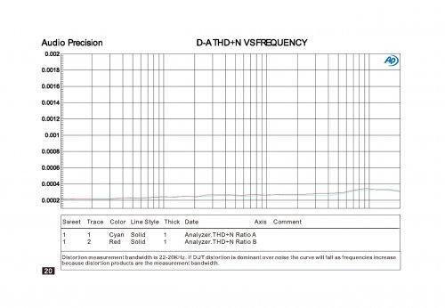 DA10 Measurement.jpg