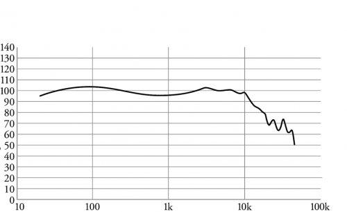 Frequency response.jpg