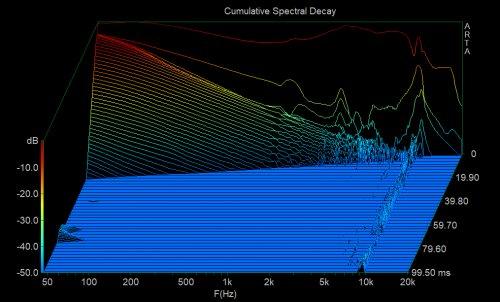 CSD E3000.jpg