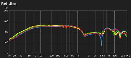 Sony MA900 stock pad rolling FR.jpg
