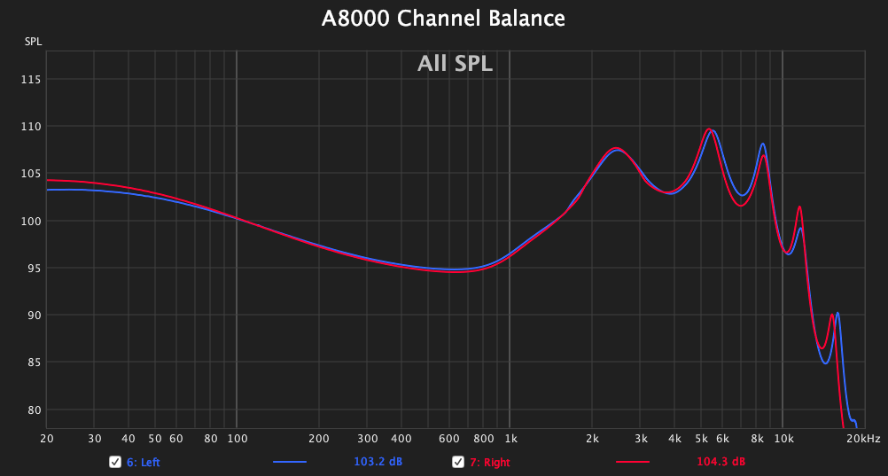channel_balance.png