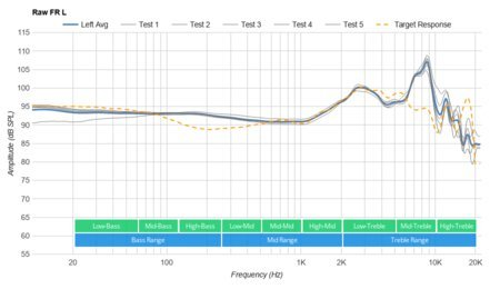 dt-1990-pro-raw-frequency-response-l-14-graph-small.jpg