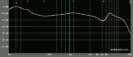 EQ headphonecom cut 30.jpg
