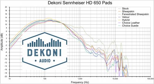 Dekoni-HD-650-Pads-Compared-1.png
