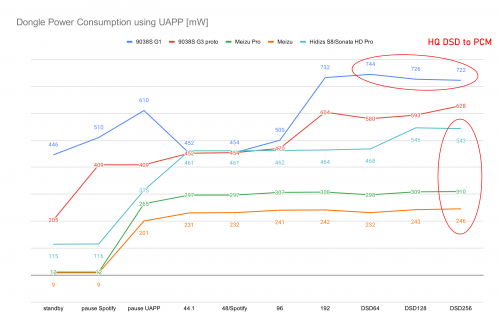 dongle power consumption.png
