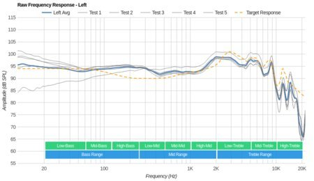 viso-hp50-raw-frequency-response-l-graph-small.jpg