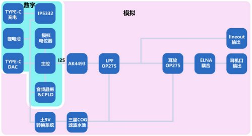 zishan-u1-block-diagram.jpg