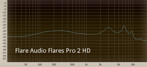 Flare Audio Flares Pro 2 HD.png