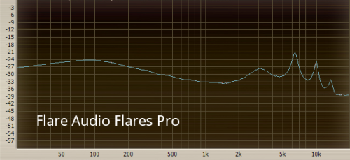 Flare Audio Flares Pro.png