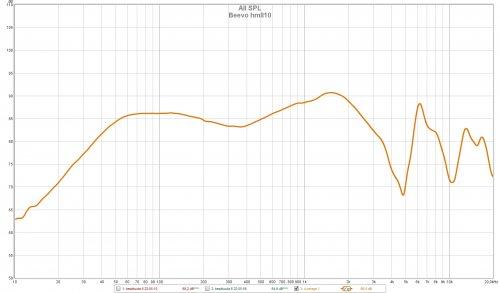 Beevo HM810.jpg