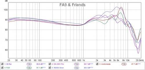 FA9 & Friends.jpg