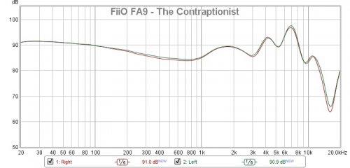 FiiO FA9 - The Contraptionist.jpg