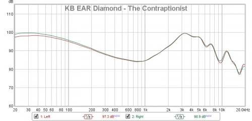 KB EAR Diamond.jpg