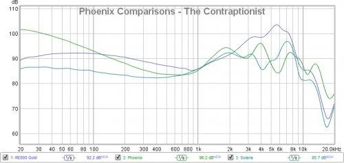 Phoenix Comparisons.jpg