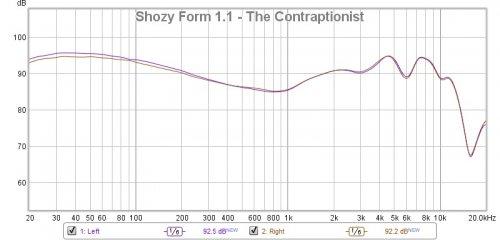 Shozy Form 1.1.jpg