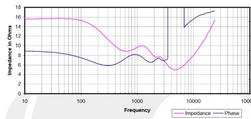 voltage division.PNG