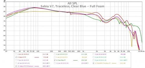 Sabia V7, Traceless, Clear Blue - Full Foam.jpg