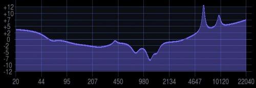 HEDDphone EQ Curve.JPG
