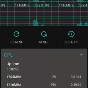 Smartpack Kernel Manager - CPU Times.png