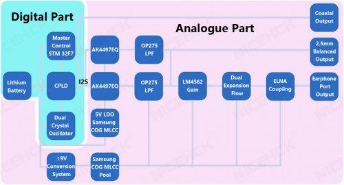 DSDs 4497 block diagram.jpg