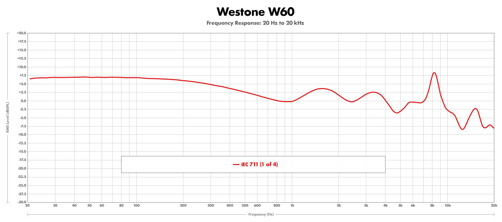 Westone-W60-FR-711-01.jpg