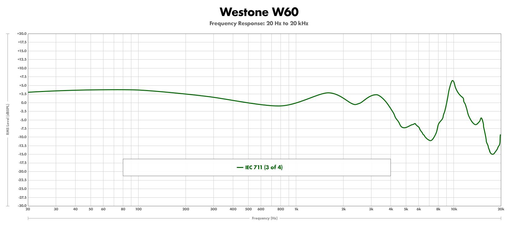 Westone-W60-FR-711-03.jpg