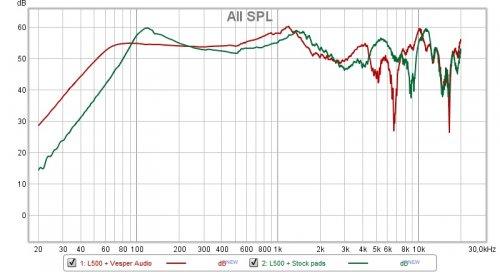 Graf 2 - L500 MkI + Stock pads RED and L500 Mk II Stock BLUE.jpg