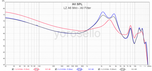 LZ A6 Mini - all filter.png