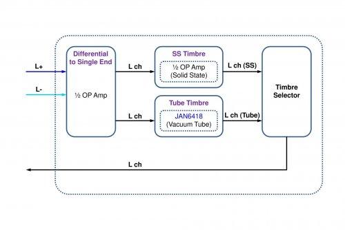 N3Pro Timber selection circuit.jpg