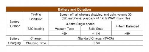 N3Pro Specification (Battery).jpg