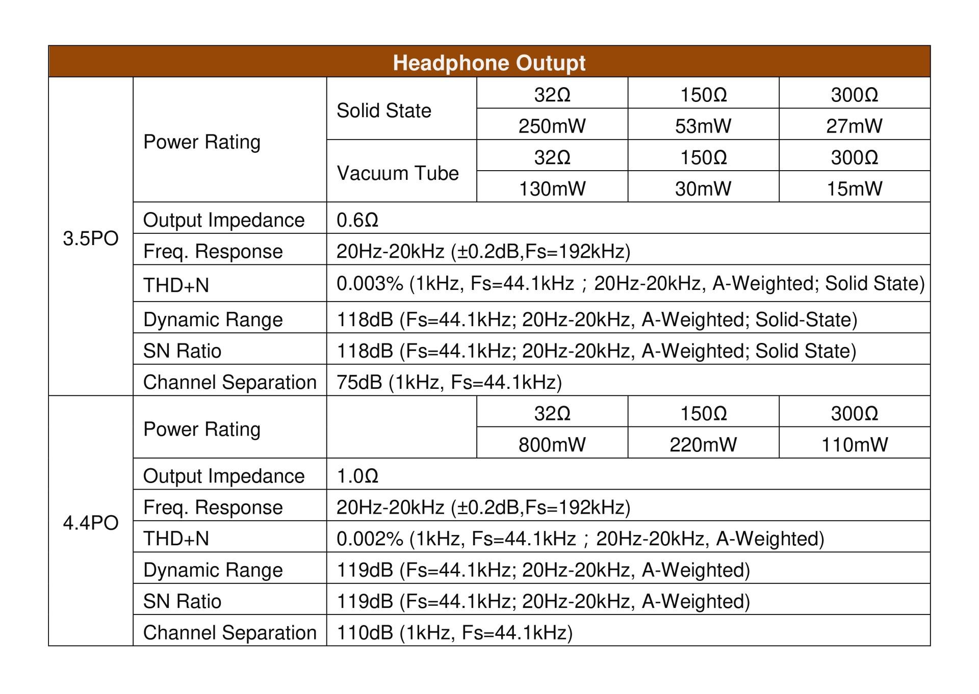 N3Pro Specification (Headphone).jpg