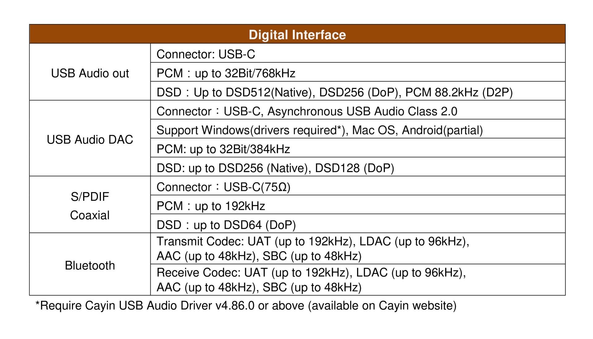 N3Pro Specification (Digital).jpg