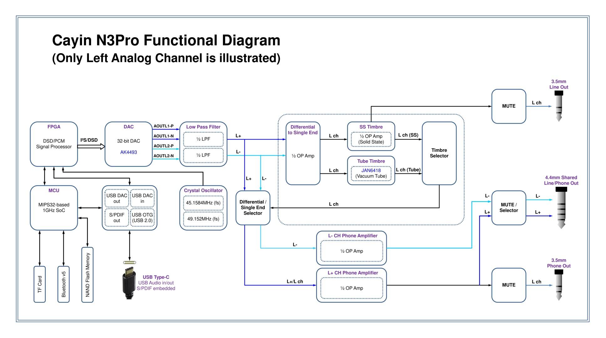 N3Pro Functional Framework.jpg