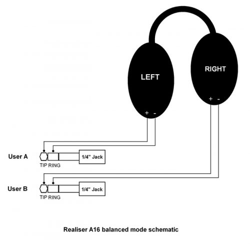 Realiser A16 balanced mode schematic 1.jpg