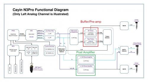 N3Pro_Functional_Framework.jpg