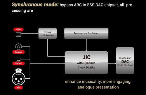 Dual ESS Digital Processing (Sync).jpg