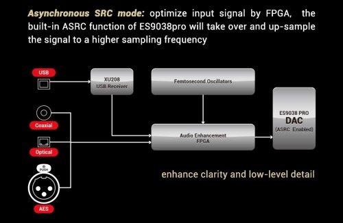 Dual ESS Digital Processing (ASync).jpg