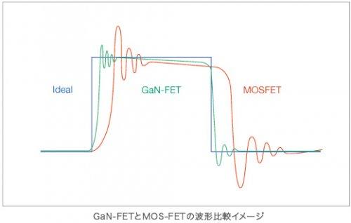 y_sa-z1_ganfet.jpg
