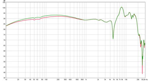 120-ohm-3.1db-peak-1.5db.png