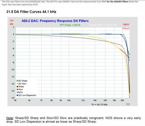 AK4493 filters.jpg