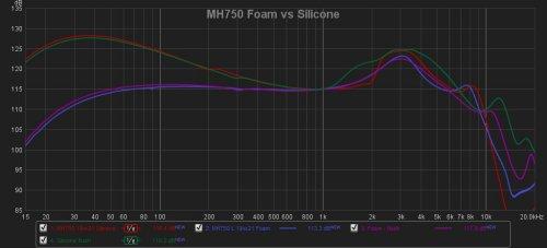 Sony MH750 Foam vs Silicone.jpg
